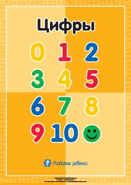 Раскраска «Цифры от 1 до 10»