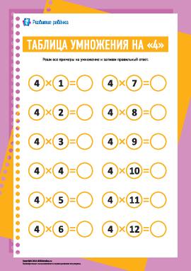 Таблица умножения числа «4»