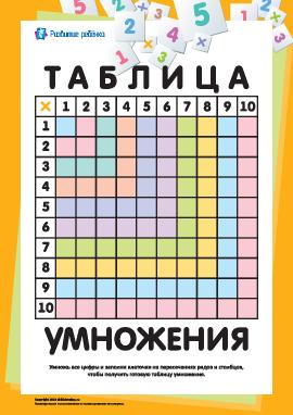 Заполни таблицу умножения