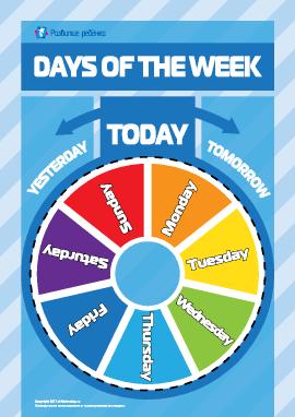 Учим дни недели на английском языке