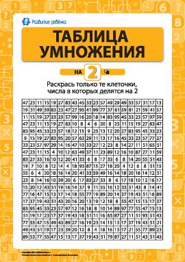 Раскраска «Учим таблицу умножения на 2»