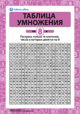 Раскраска «Учим таблицу умножения на 8»