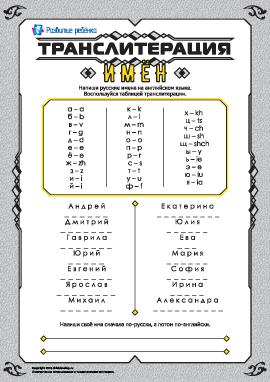Пишем имена на английском языке