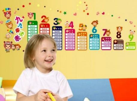 Как обучить ребенка умножению в игровой форме